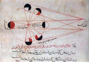 Lunar_eclipse_al_Biruni