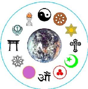 simbolos-das-religioes